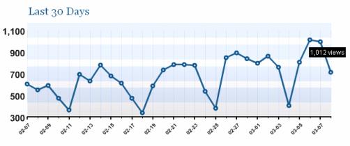 StatistikBlogku