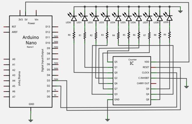 Skema rangkaian test CD4017