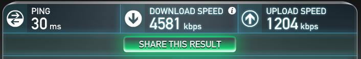 Speedtest.net di kantor dengan sinyal 3 bar